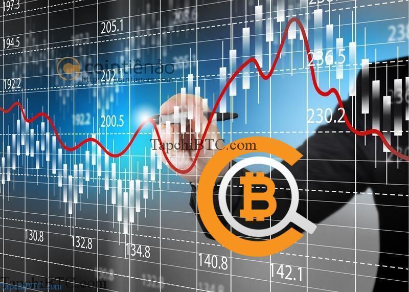 Các công cụ phân tích kỹ thuật trong Trade Coin
