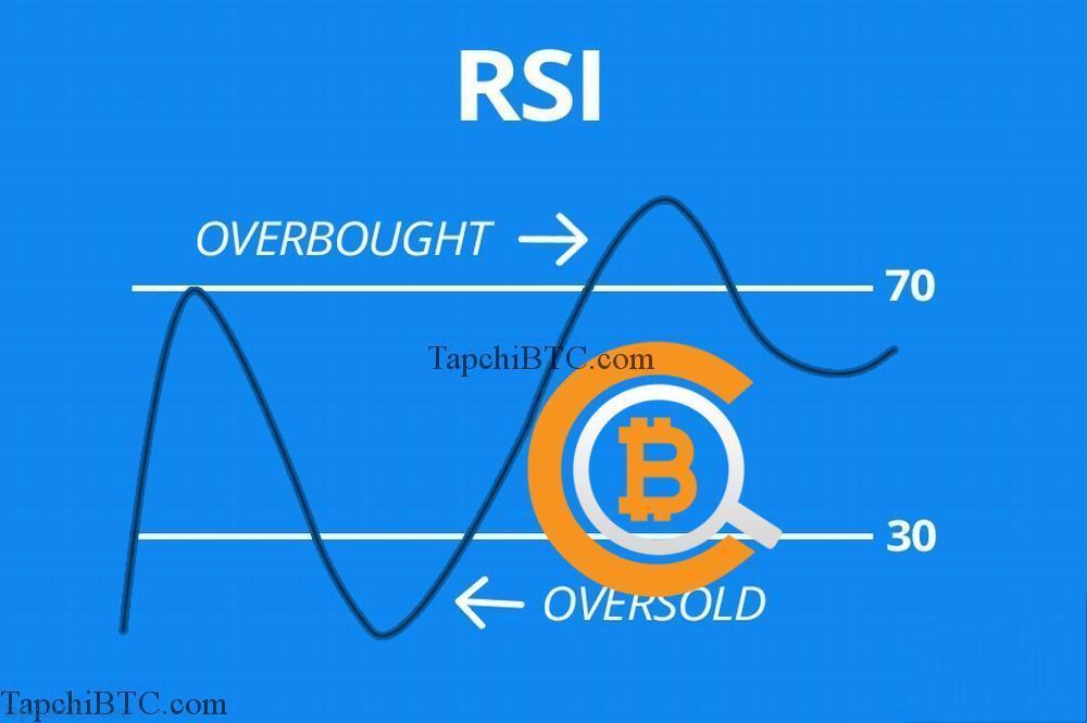 Chỉ số RSI trong Trade Coin