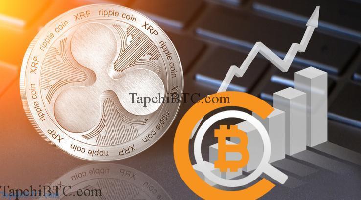 Tìm hiểu về Ripple Coin - Có nên đầu tư XRP không?